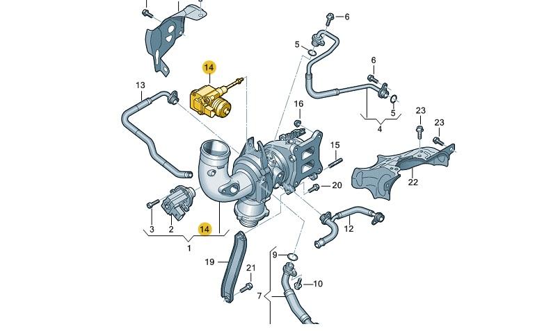 Actuator Q5 CNCD